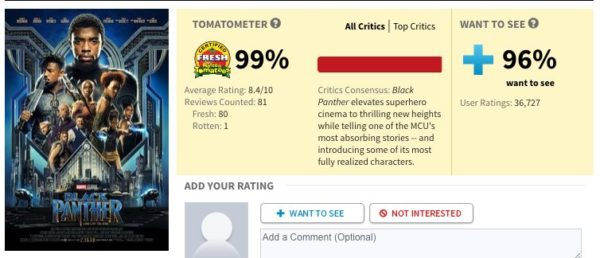 Black Panther Score 100% on Rotten Tomatoes