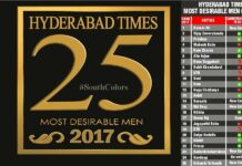 Hyderabad Times Most Desirable Men 2017 List