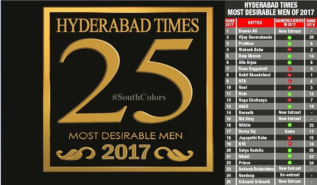 Hyderabad Times Most Desirable Men 2017 List