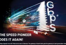 ACT Fibernet Gigabit Broadband Services